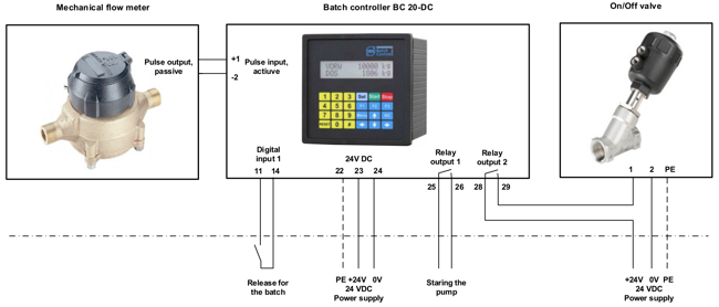 Simple dosing system with BC20 650px